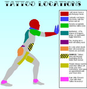They also provide a handy tattoo location meaning decoder chart (click to